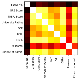 matplotlib heatmap