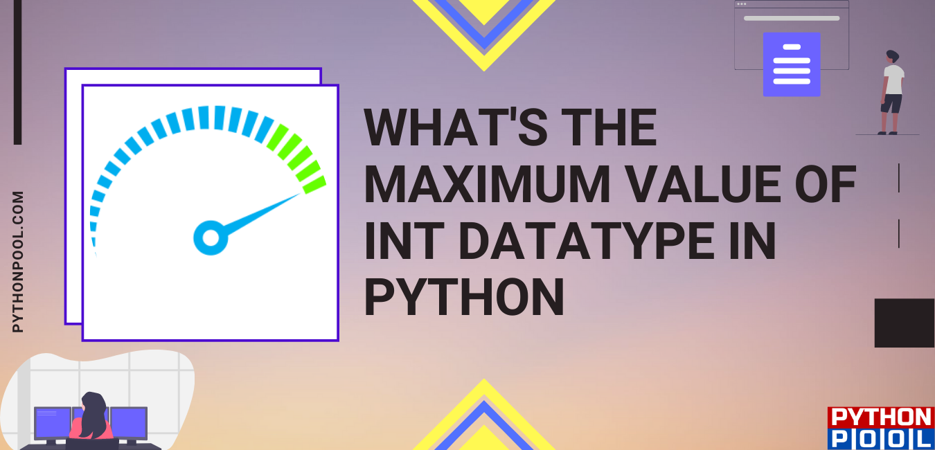 Python Max Int