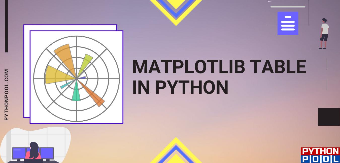 matplotlib table