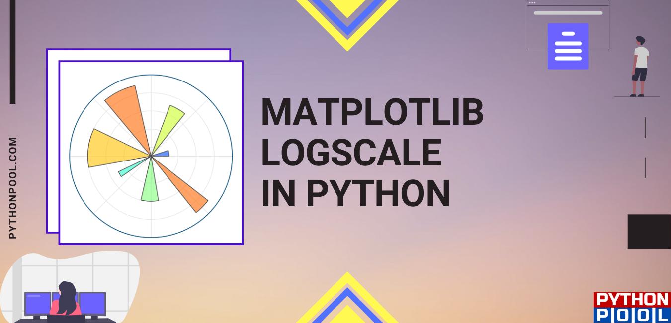 Matplotlib Log Scale