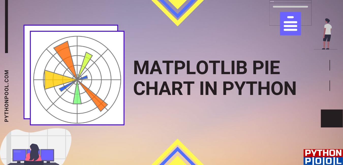 Matplotlib Pie Chart