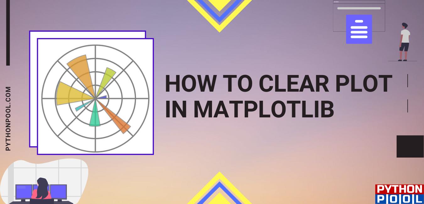 clear plot matplotlib