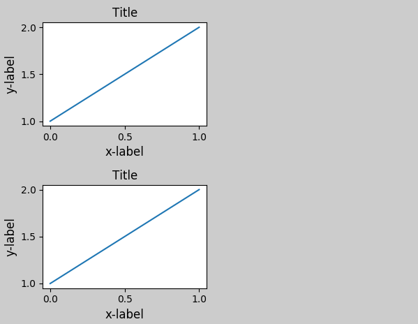 Matplotlib tight_layout using GridSpec