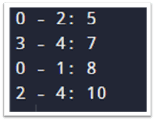 output of  kruskal's algorithm python