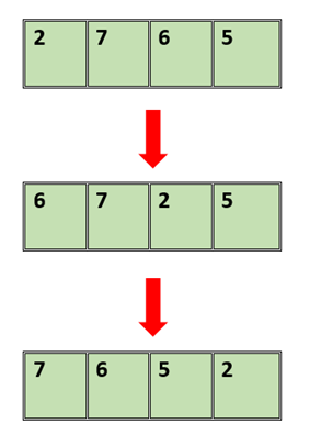 Sorting the second half in descending order