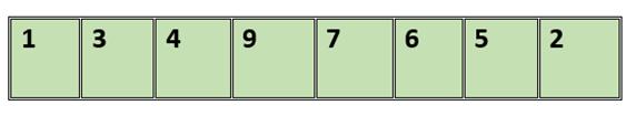 Bitonic Sequence