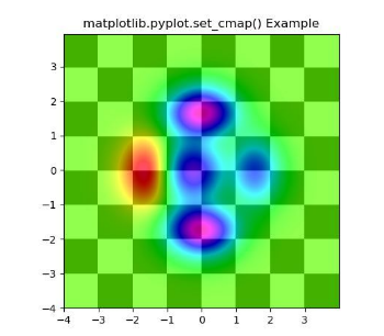 example of cmap()