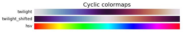 cyclic matplotlib cmap()