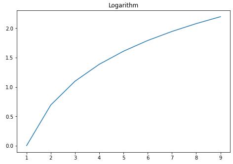 Matplotlib ylim() default