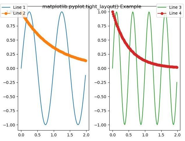 Example of Matplotlib tight_plot in Python