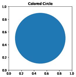 matplotlib.patches.Circle