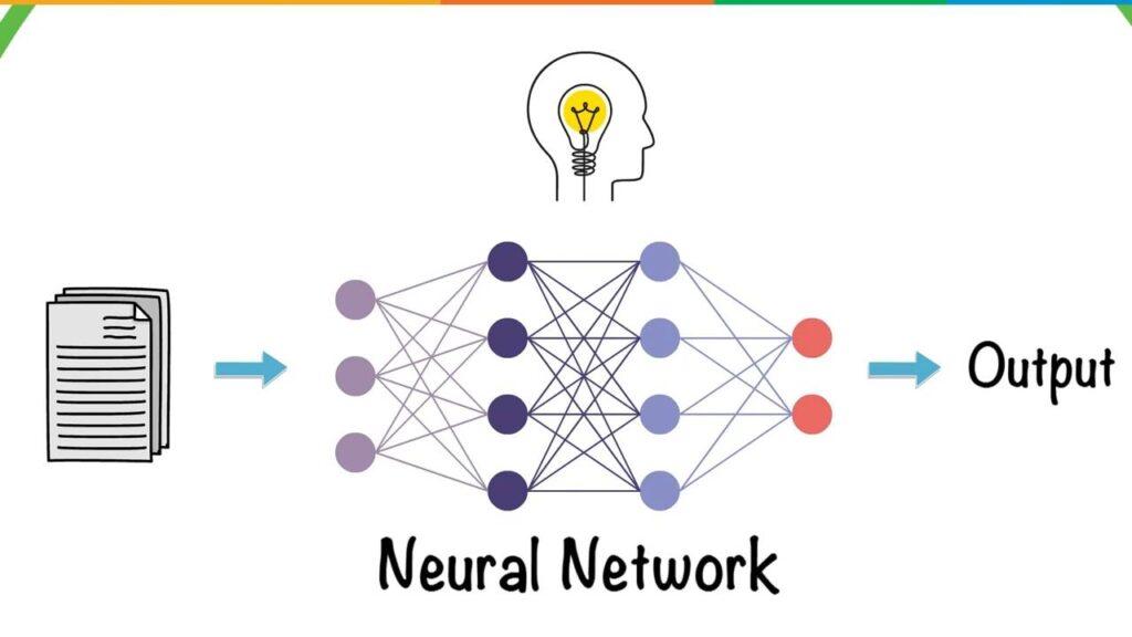 Machine Learning Algorithms Neural Network