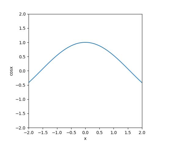 square aspect ratio