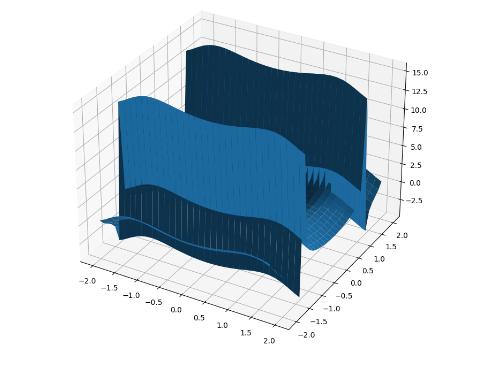 3d plot aspect ratio