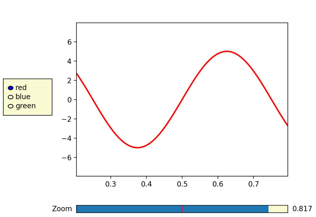 Matplotlib slider zoom