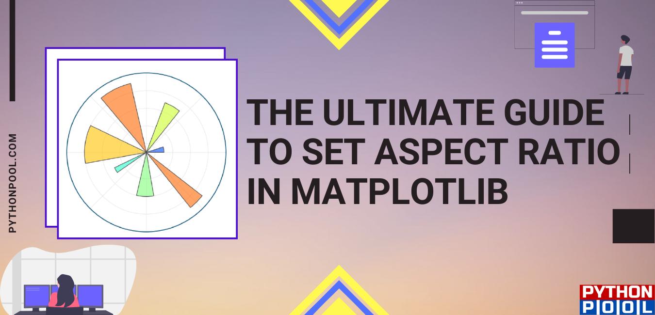 matplotlib aspect ratio