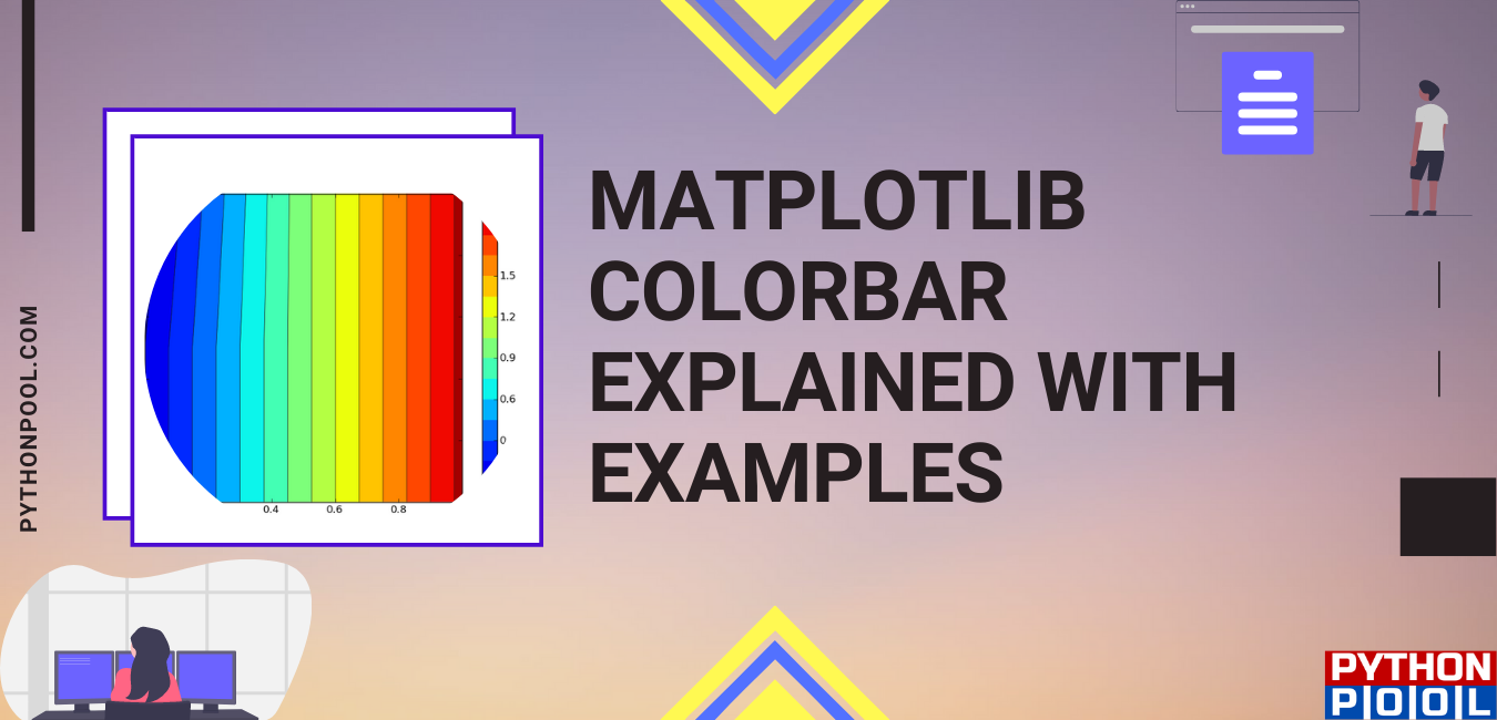 Matplotlib Colorbar
