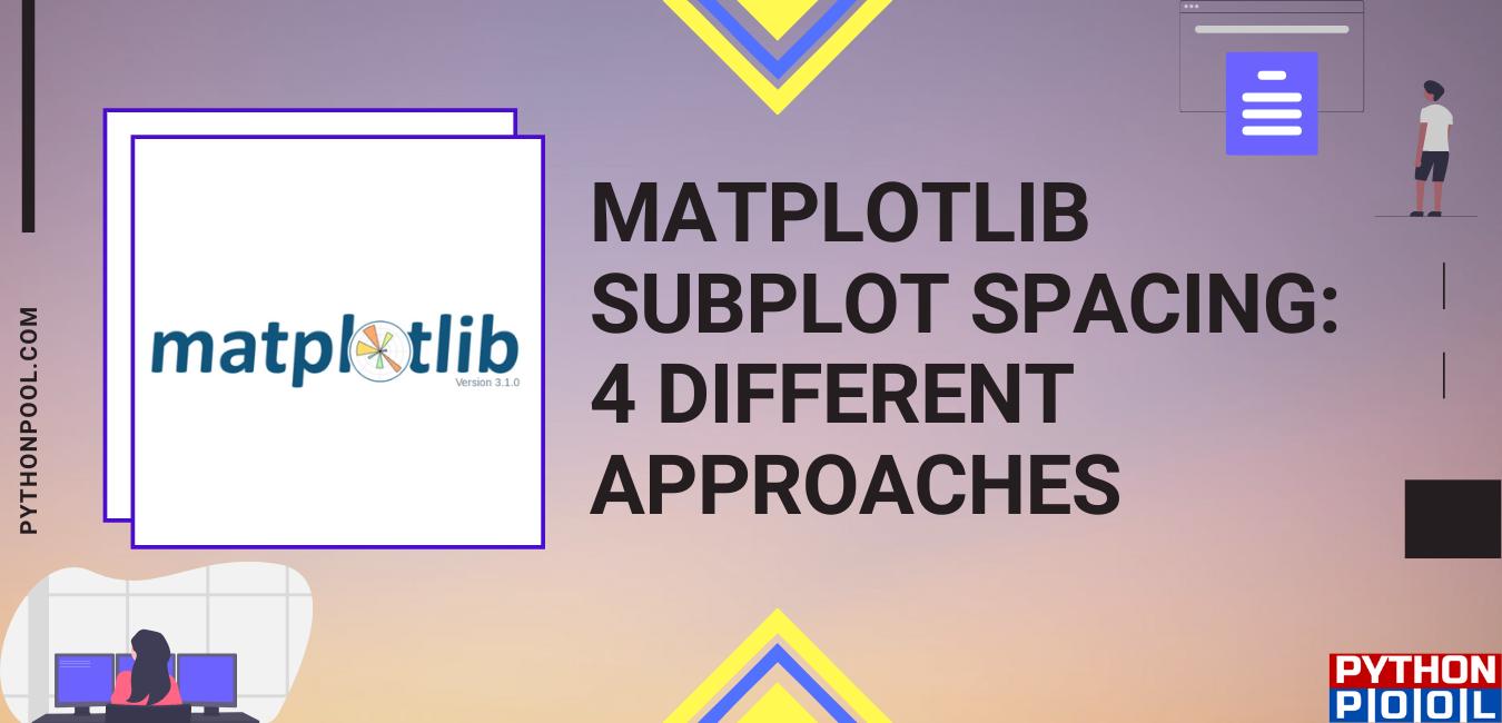 Matplotlib Subplot Spacing
