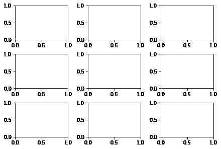 matplotlib gridspec to achieve