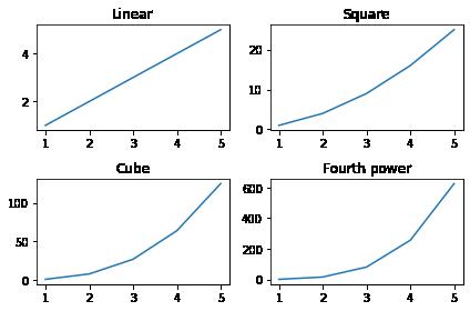tight_layout for matplotlib subplot spacing