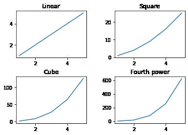 plt.subplot_adjust() for matplotlib subplot spacing