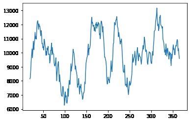 moving average python