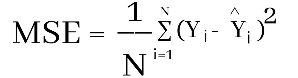 mean squared error in python